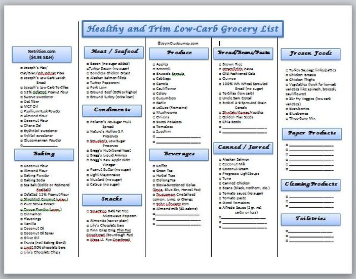 Free Printable Grocery Shopping List For Healthy And Trim LowCarb